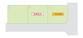 区画図(販売中:A区画・C区画)