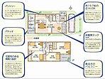 10号地:参考プラン「将来を考えた可変性のある家」※敷地面積86.00m2、建物面積94.36m2