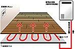 LDKに2ヶ所設置した空気を乾燥させないガス温水式床暖房は、お部屋全体、さらに足先から体の芯までポカポカと温めます。