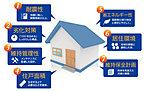長期優良住宅の認定基準の一部です。当物件はすべてクリア