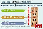 「耐震」プラス「制震」X-WALL。復元力間柱のしなりによって地震のエネルギーを吸収しています。