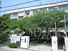 学校区:園田中学校