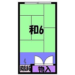 浅草駅 3.2万円