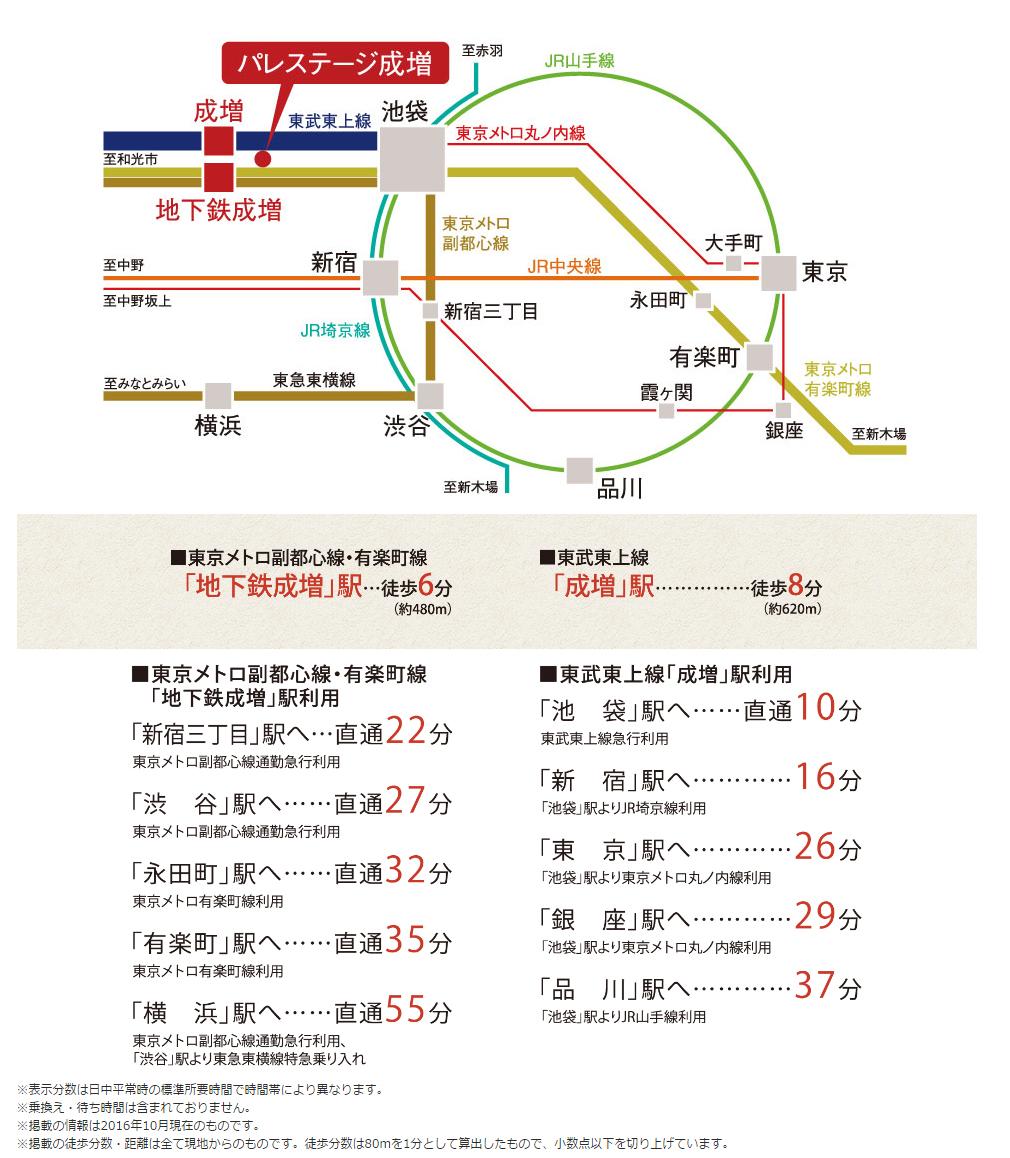パレステージ成増:交通図
