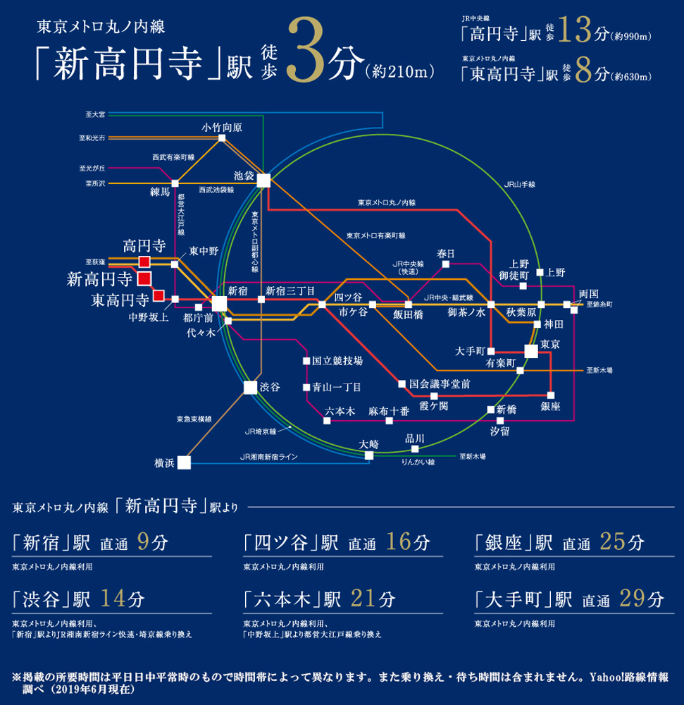 デュオステージ新高円寺:交通図