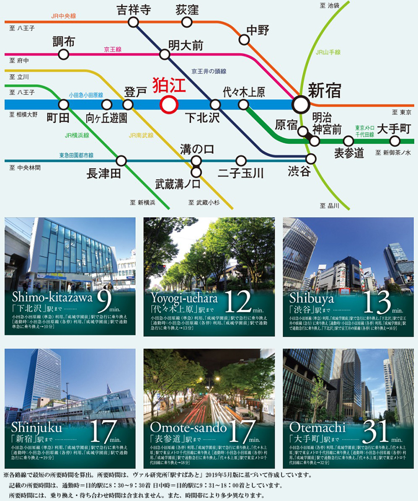デュオステージ狛江:交通図