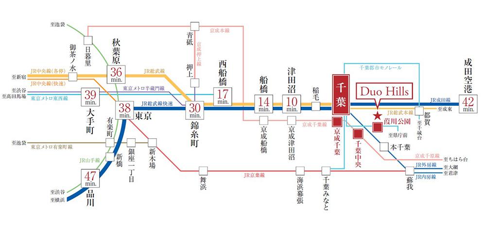 デュオヒルズ千葉中央:交通図