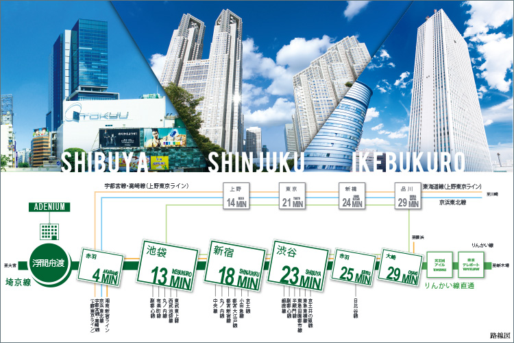 ■「新宿」「東京」へ軽快アクセス。都心へ身近な「浮間舟渡」