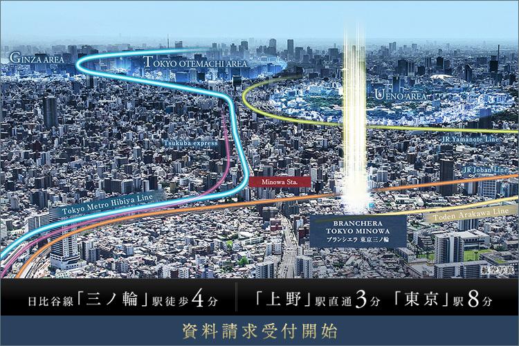 東京三ノ輪。