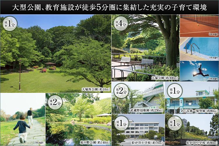 ■隣接の大塚西公園をはじめ、5つの公園が徒歩5分以内に。