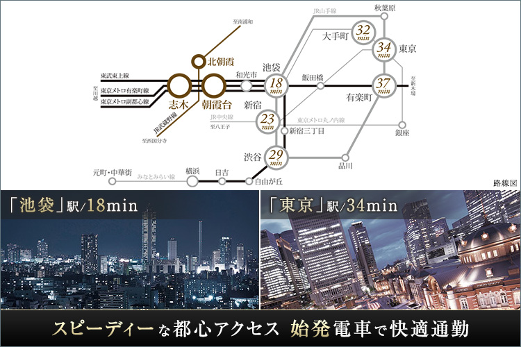 【「池袋」駅、「渋谷」駅などのターミナル駅へダイレクトアクセス】