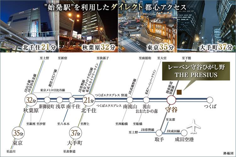 ■T X 線始発、快速停車駅「守谷」駅徒歩6 分がもたらす価値。