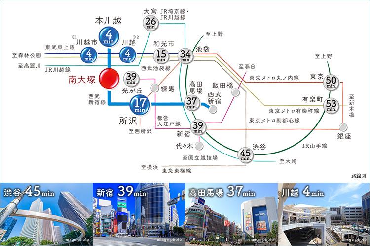 「新宿」駅 39分、「渋谷」駅 47分、「高田馬場」駅  37分、「川越」駅 4分