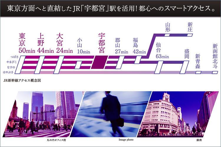 ■東京へとスマートにアプローチできる、都市思考の優れたポジション。