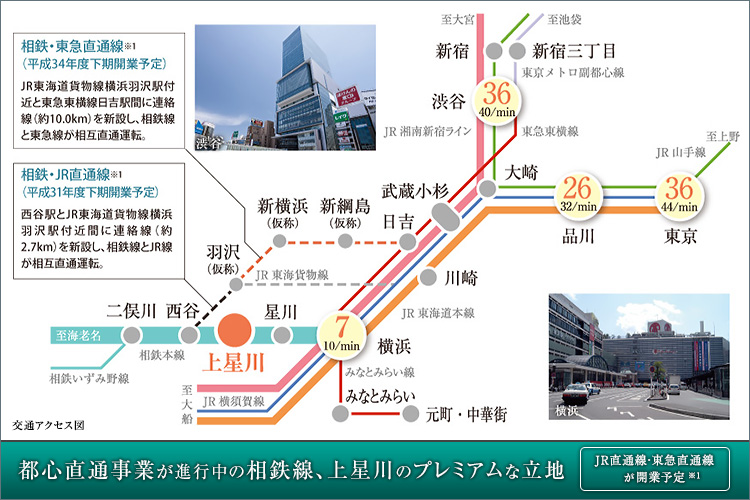 ■都心直通事業が進行中の相鉄線