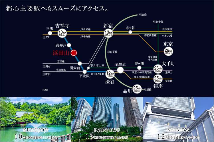 【京王井の頭線「浜田山」駅徒歩9分の利便。】