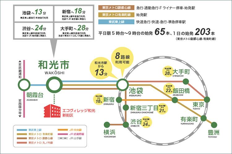 ◆「池袋」駅13分:東武東上線急行・快速急行利用