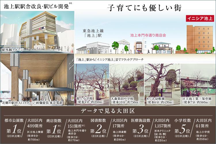 ■池上駅駅舎改良・駅ビル開発