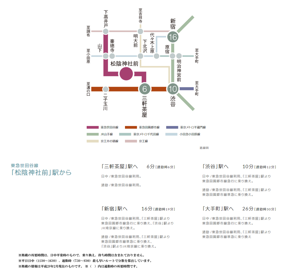 イニシア世田谷松陰神社前 第1期1次:交通図