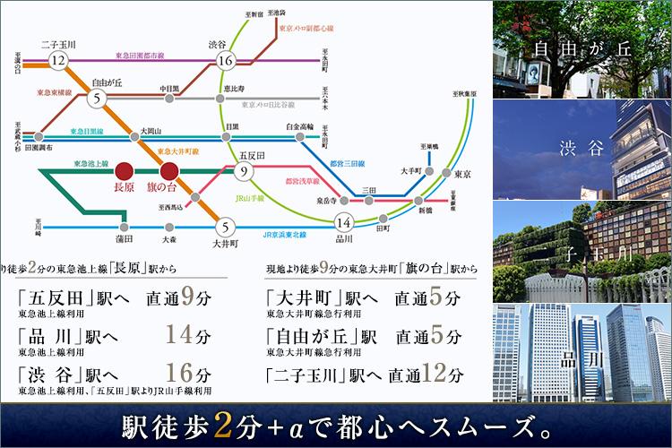 ◆駅徒歩2分+a で都心へスムーズ。
