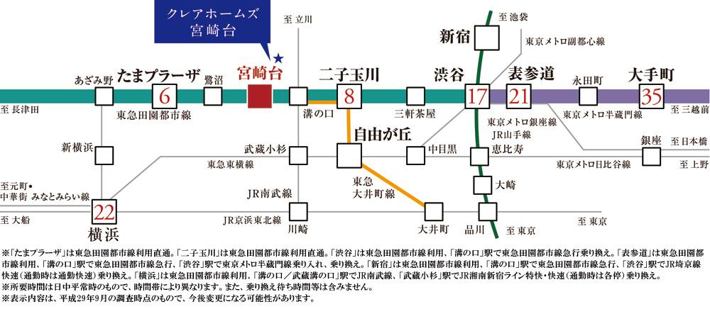 クレアホームズ宮崎台:交通図