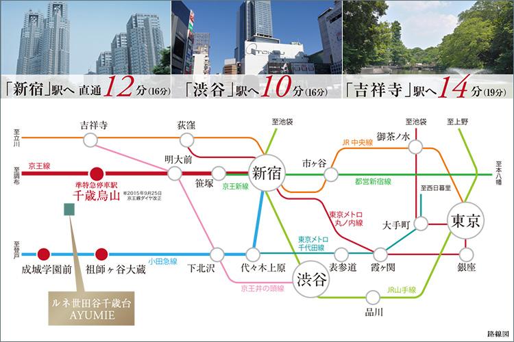 京王線、小田急線のダブルアクセスで都心へスムーズアクセス。