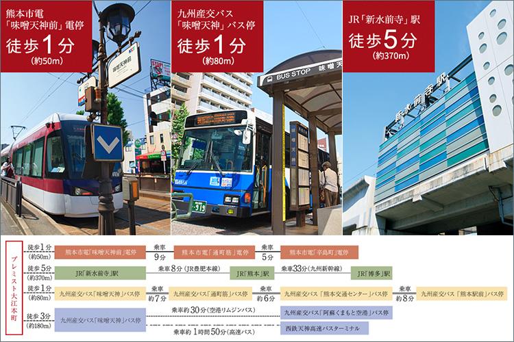 拠点に住まう愉悦。「市電」、「バス」、「JR」の3WAYアクセス。