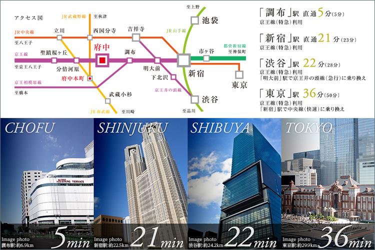 京玉線特急停車駅。「新宿」駅へ直通21分。