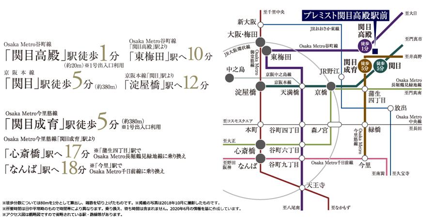 プレミスト関目高殿駅前:交通図