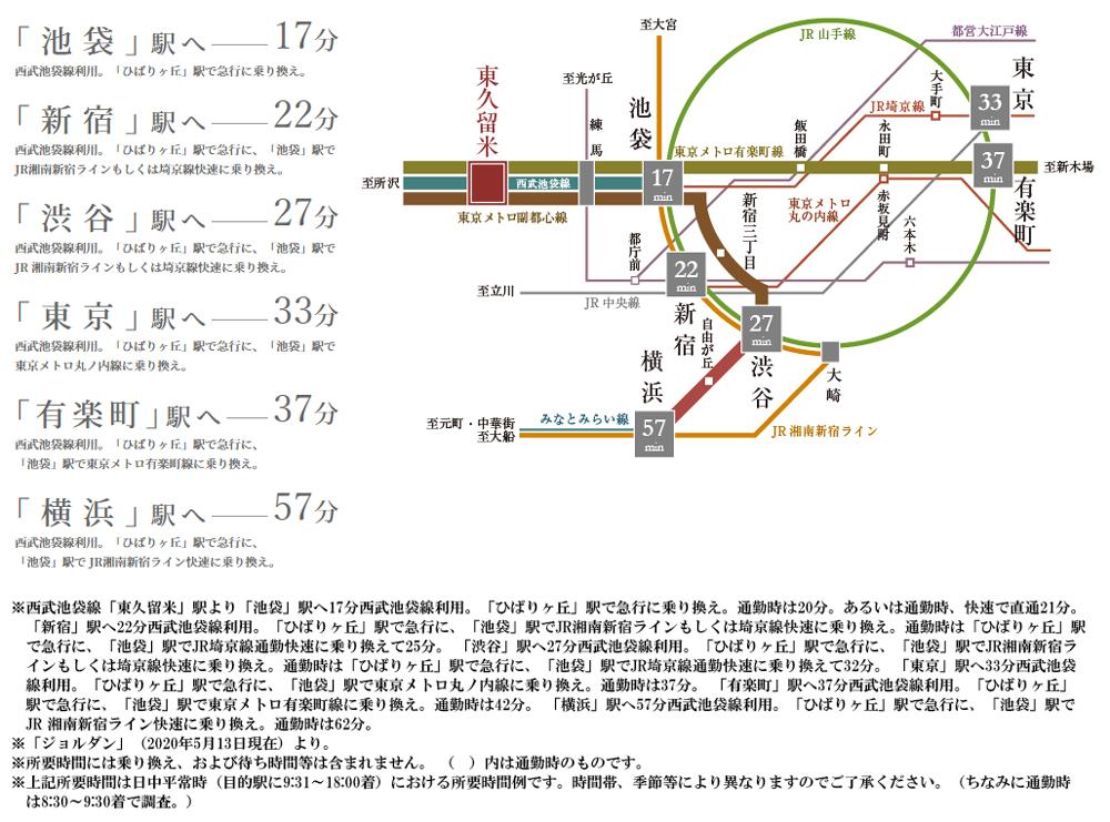 プレミスト東久留米:交通図