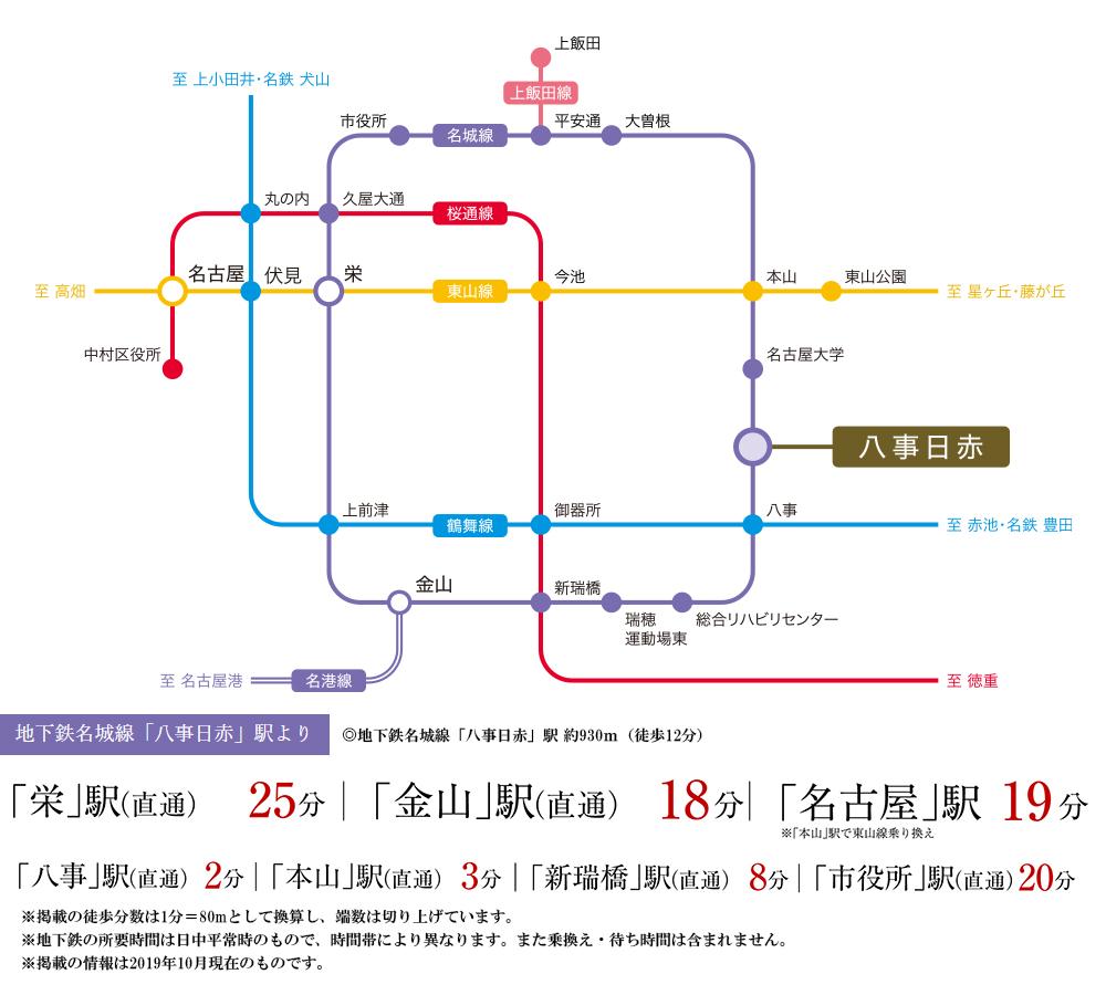プレミスト東山元町:交通図