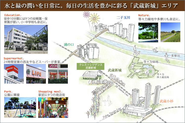 ◆「武蔵小杉」と「溝の口」エリアを生活圏に