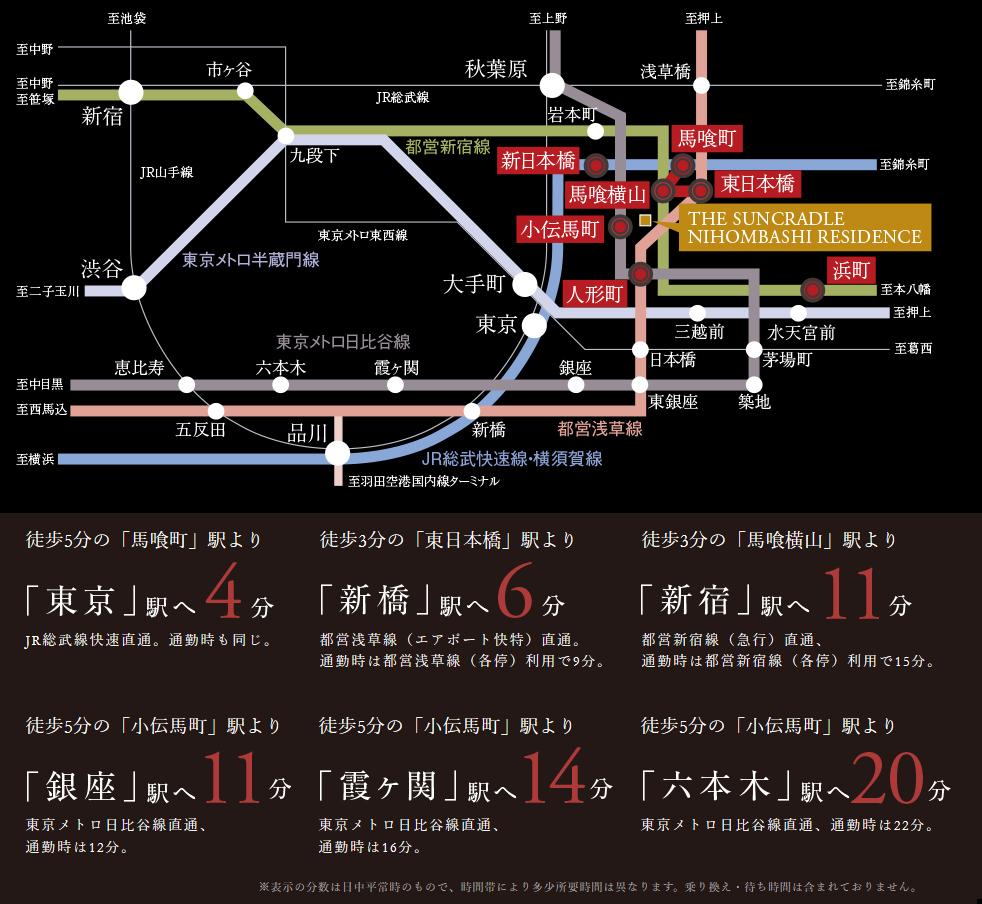 ザ・サンクレイドル日本橋レジデンス:交通図