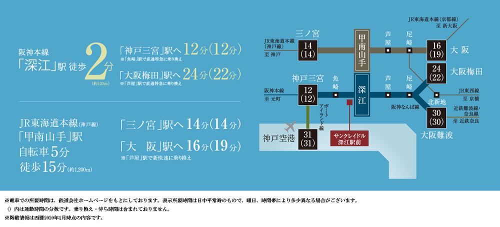 サンクレイドル深江駅前:交通図