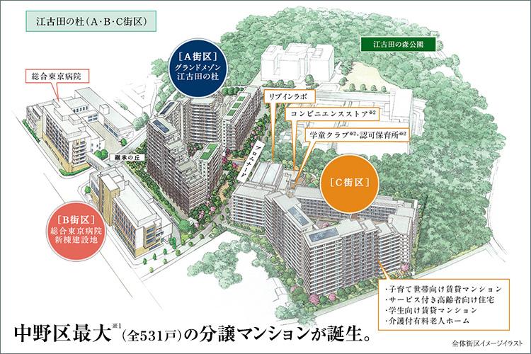 中野区最大※1(全531戸)の分譲マンションが誕生。