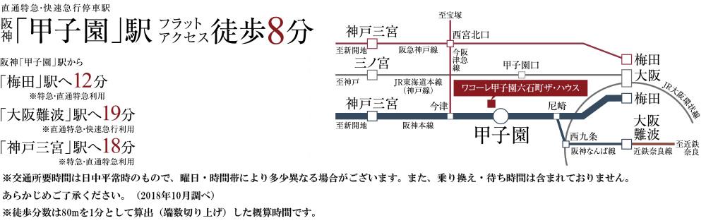 ワコーレ甲子園六石町ザ・ハウス:交通図