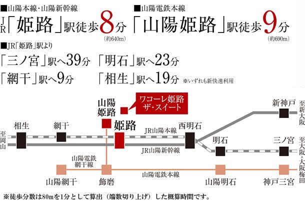 ワコーレ姫路ザ・スイート:交通図