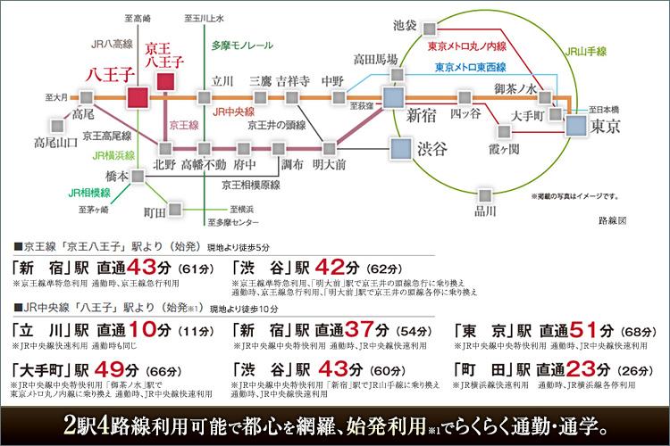 ■2駅4路線利用可能で都心を網羅、始発利用※1でらくらく通勤・通学