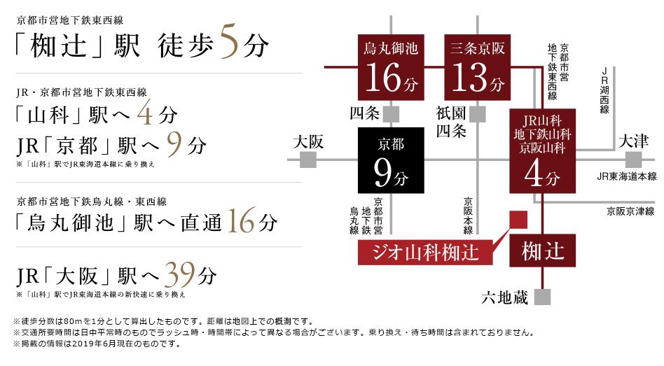 ジオ山科椥辻:交通図