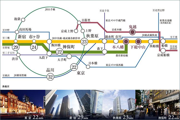 3駅3路線のマルチアクセスで毎日が快適に。