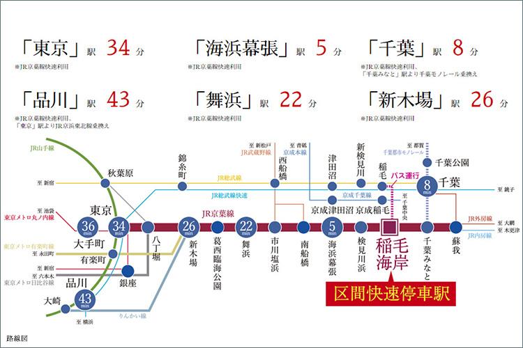 【駅徒歩3分。東京へ34分のダイレクトアクセス】