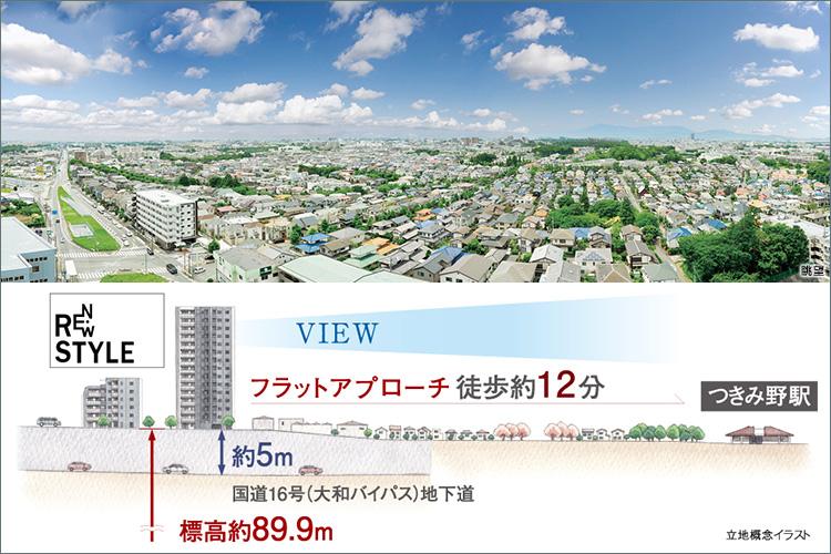 ■第一種低層住居専用地域に囲まれた高台立地で実現した開放的な眺望。全戸南東南西向き。