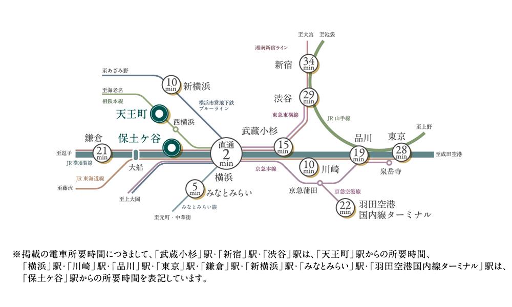 デュフレ横浜岩間町:交通図
