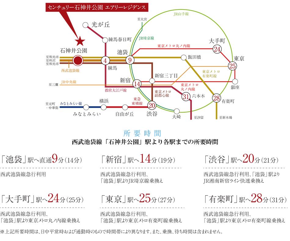 センチュリー石神井公園エアリーレジデンス:交通図