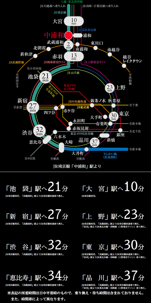 グローベル ザ・中浦和 日向ノ杜:交通図