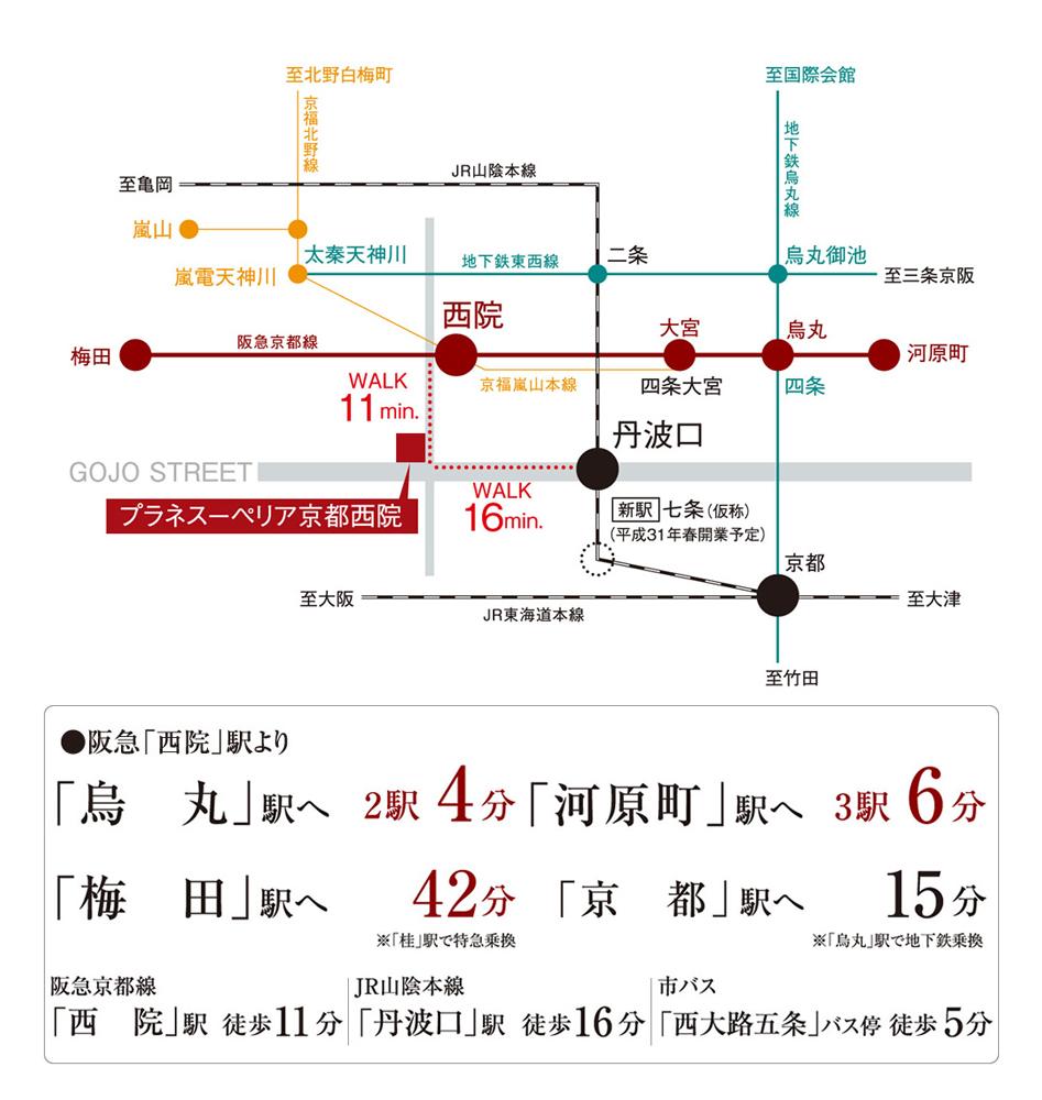 プラネスーペリア京都西院:交通図