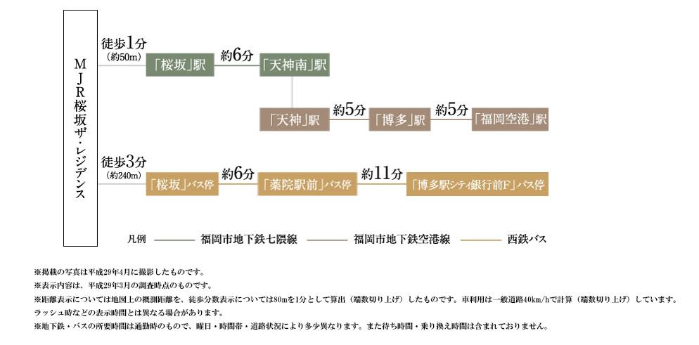 MJR桜坂ザ・レジデンス:交通図