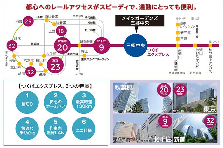 ■北千住へ9分。秋葉原へ直通20分。東京へ23分。東京都心を気軽に存分に楽しめるレールアクセス。