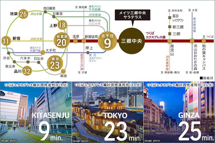 東京駅から約19km。