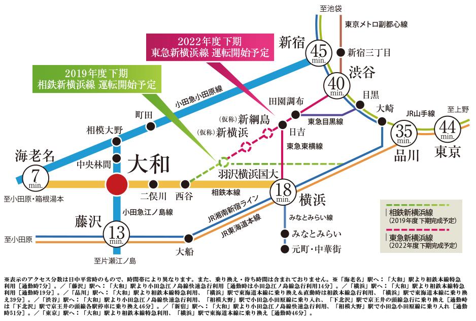 メイツ大和クロスグランデ:交通図